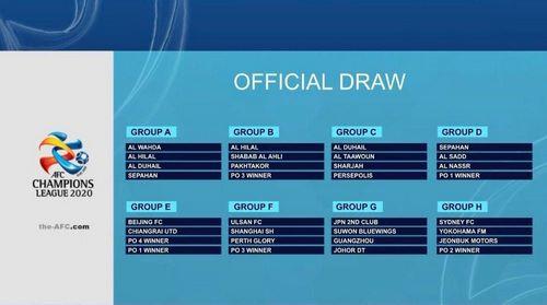 تیم های حاظر در لیگ قهرمانان آسیا 2020